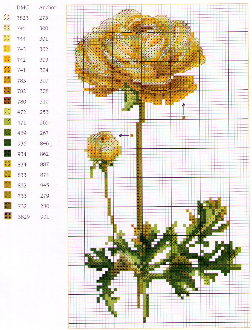 Схемы для девушек цветок